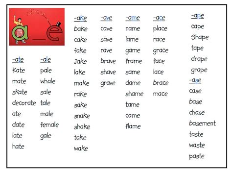 4 Letter Words With E we came up with heaps of words using a and i and magic e