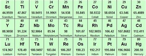 transition elements periodic table structural biochemistry transition metals wikibooks