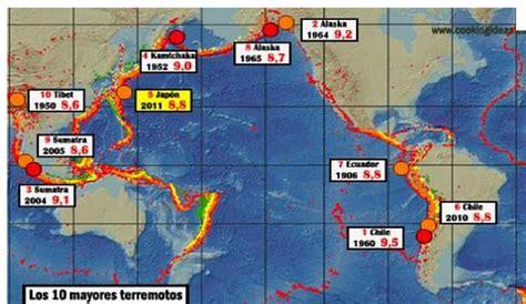 cadenas que transmitiran el mundial en usa podest 225 te cuenta la hermandad de los terremotos