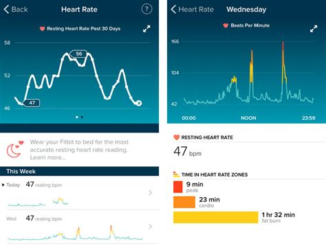fitbit charge hr review charge hr  charge charge hr video review tech advisor