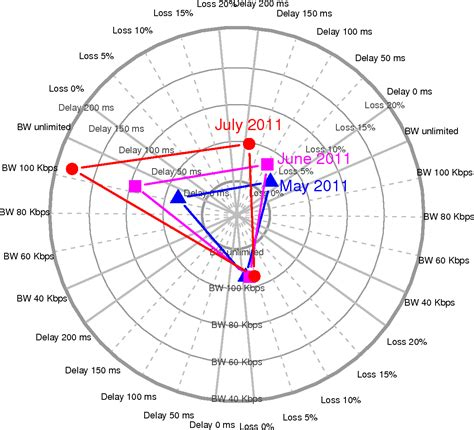 radar diagram radar diagram tool image collections how to guide and