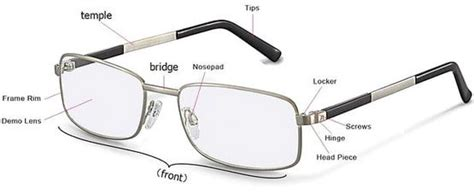 glasses diagram eyeglasses fell out how to repair your glasses
