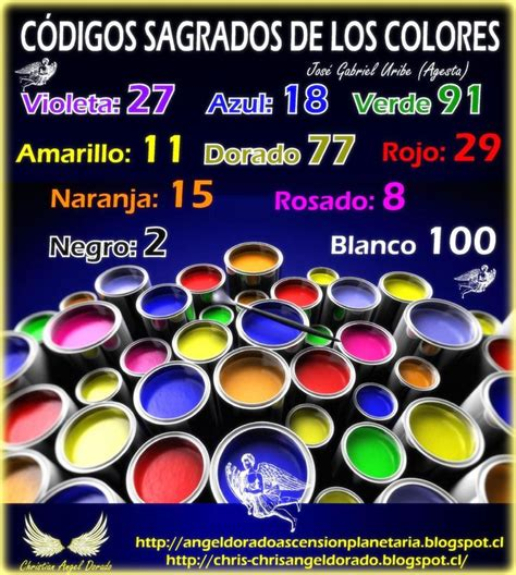 cdigos sagradoss ordenados alfabeticamente 43 best images about codigos sagrados on pinterest