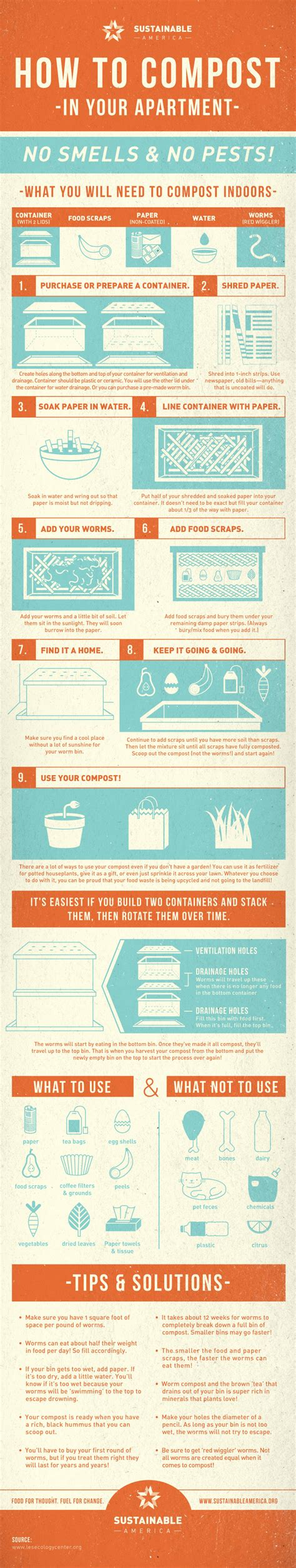 how to compost in your backyard how to compost in your apartment a back yard farm