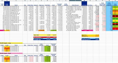 trading spreadsheet template free stock trading software demo options paper trading