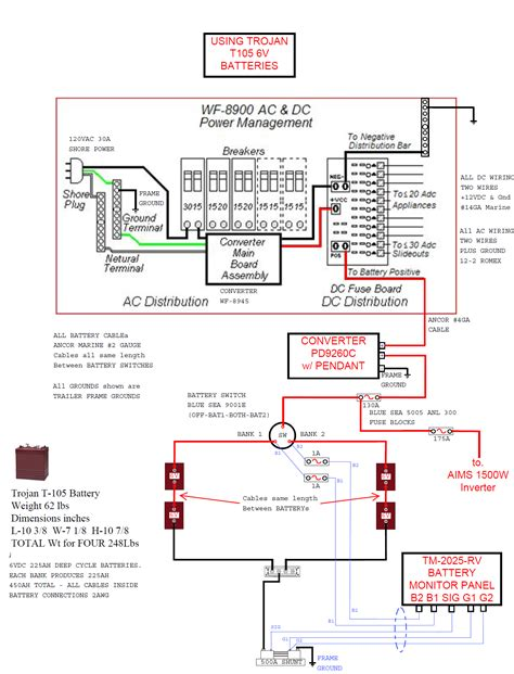 dual battery disconnect switch and wiring diagram rv