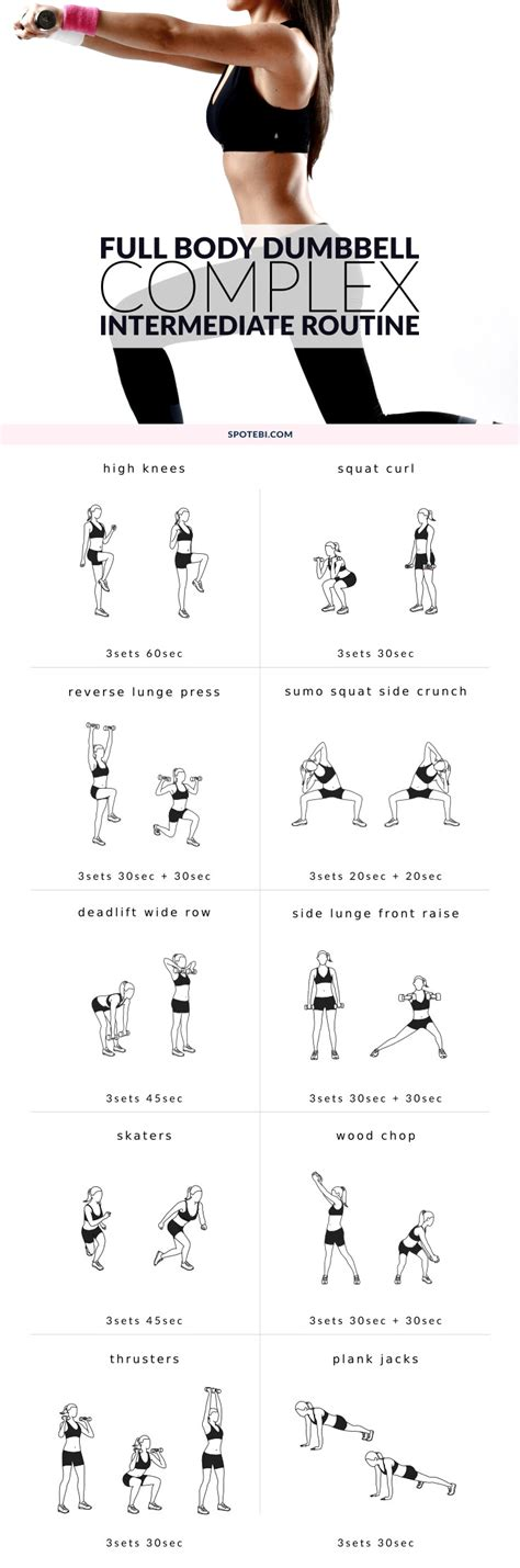 weight loss using weights dumbbell complex for