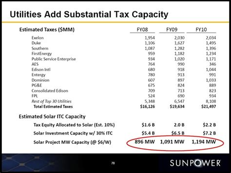 section 48 investment tax credit investment tax credit section 1603