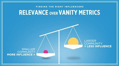 Vanity Metrics by Don T Be Deceived By Vanity Metrics