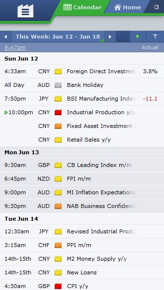 economic indicators forex blog forex economic calendar csv download forex economic