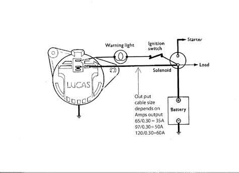 lucas starter motor wiring diagram wiring diagram manual
