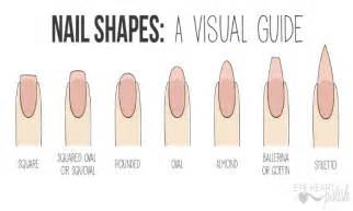 Nail Shape Template by What Your Nail Shape Says About You Beautiful