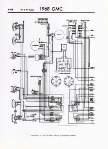 1968 gmc truck wiring diagram