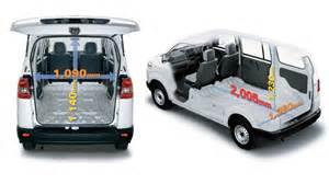 Suzuki Apv Specifications Suzuki Apv 18 990 Data Details Specifications