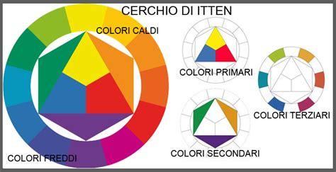 tavola di itten l arcobaleno della cameretta i colori per renderla
