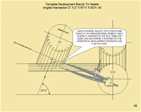 Pipe Saddle Template by Angled Branch Intersection Fabeasy Pipe Template Development