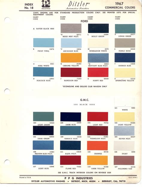 ppg auto paint colour chart
