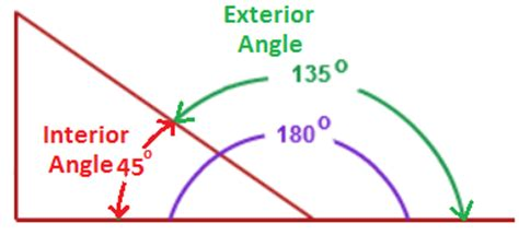 What Is An Interior Angle by Exterior Angles Exterior Angle Of A Polygon