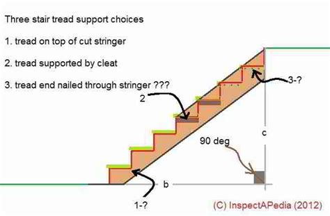 stair definition design build specifications for stairway railings