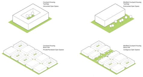architecture design diagram formosa 1140 lorcan o herlihy architects diagram