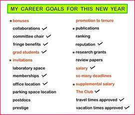 List Of Career Goals And Objectives Why Is It So Very Hard To Eliminate Fraud And Corruption