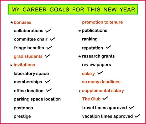 career goal and objective list of career goals and objectives mado sahkotupakka co
