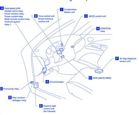 datsun sentra gxe  cyl   dash fuse boxblock circuit breaker diagram carfusebox