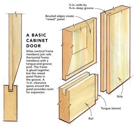 making raised panel doors   tablesaw fine homebuilding