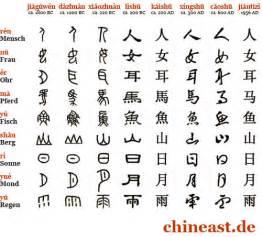china forum 220 bersetzung in antikes chinesisch