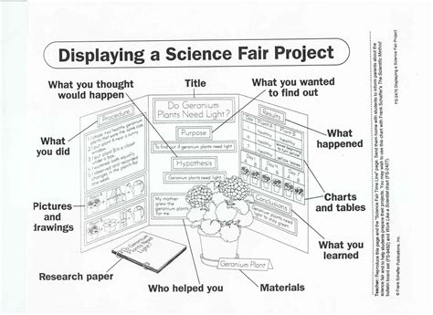 Science Fair Helpline Science Project Poster Template