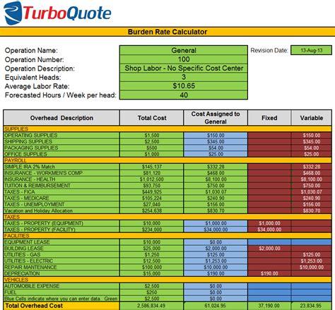 expense budget spreadsheet template financial planning software