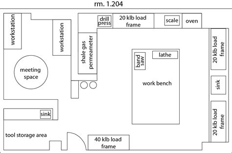 layout plan of laboratory ut geofluids labs