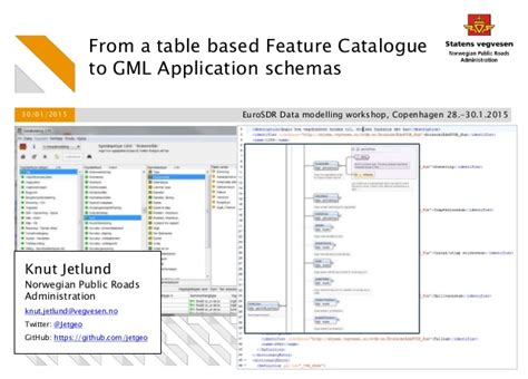 from a table based feature catalogue to gml application