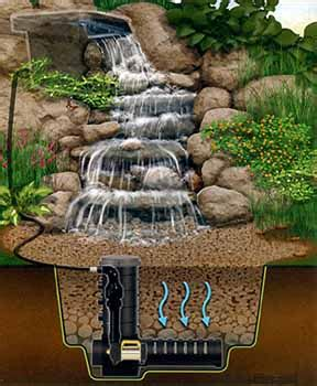 aquascape design waterfall twin cities of minneapolis st paul mn pondless