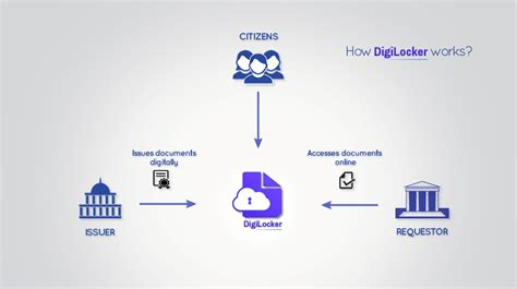 Digitally Signed Document Repository Www Mpedistrict Gov In