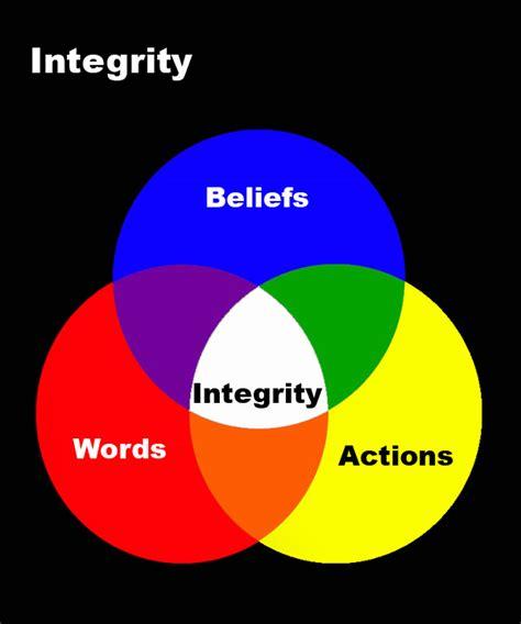 integrity living godâ s word books integrity steve corn