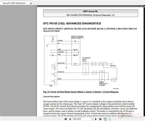 free auto repair manuals service manual acura rl 2006 wiring diagram hydraulic diagram free auto repair manuals page 3