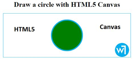 Android Canvas Draw Circle by Draw Circle Html5 Canvas Web Taxonomy