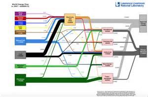 2006 e350 wiring diagram 2006 database wiring diagram images 2006 e350 wiring diagram