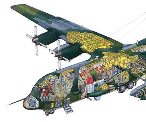cannoniere volanti usaf ac 130 gunship