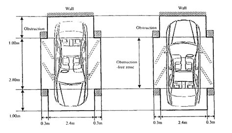 car porch dimensions parking size olala propx co