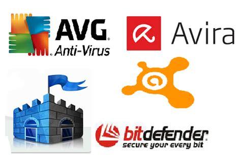 pc best free antivirus memory virus scan software equipmentsoft