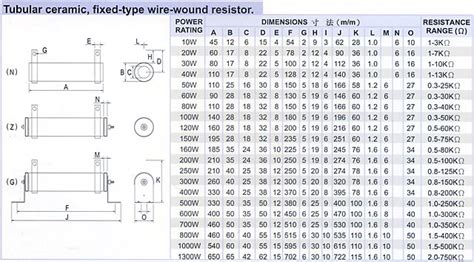 non flammable wire wound resistor non flammable wire wound power resistors resistors resistors capacitors switches plugs