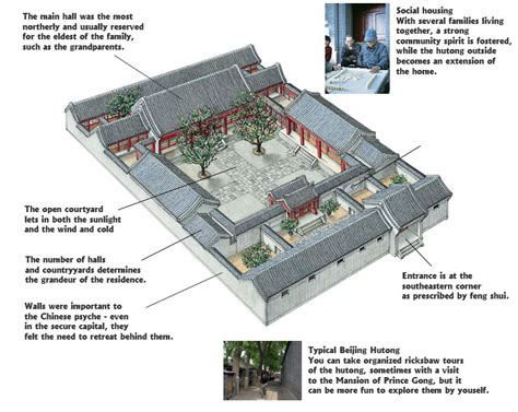 beijing house 1000 images about the stone road notes and ideas on pinterest mongolia china and