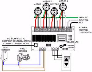 somfy motor wiring diagram somfy wiring diagram free