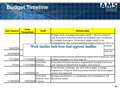 budget timeline template budget timeline template budget template free