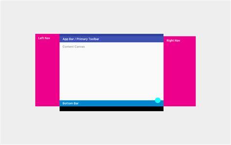 google design layout structure tablet