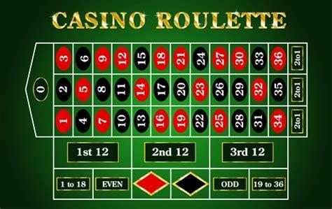 the pattern zero roulette system sistema roulette archives il sistema giusto per vincere
