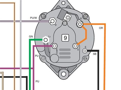trying to find wiring diagram for alternator not sure what