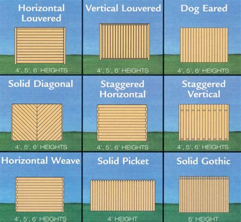 Privacy Fence Plans by Fence A A Construction